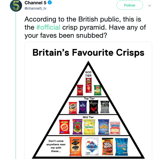 The Pyramid in Question